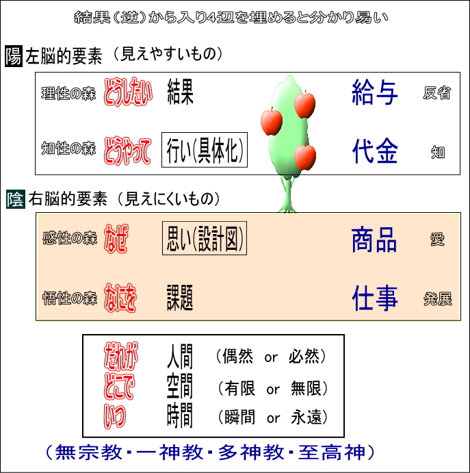 =group,画像の説明